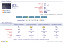 Weather prediction for 2006-07-18